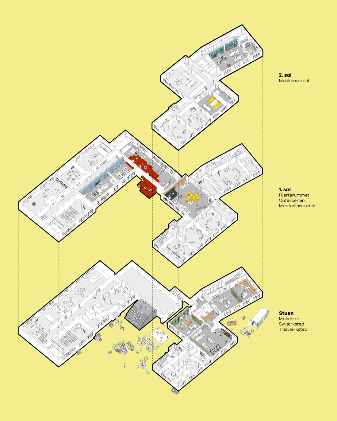 kulturstationen-exploded-iso-horsens-de-fem-skoler